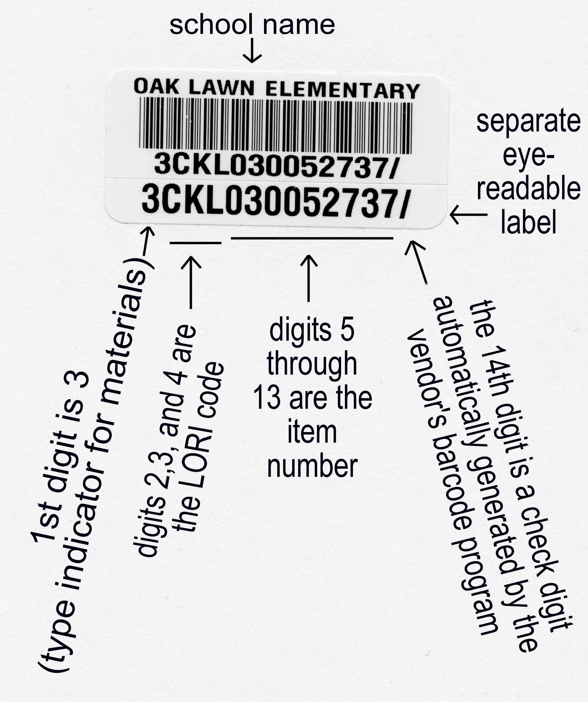 single barcodes